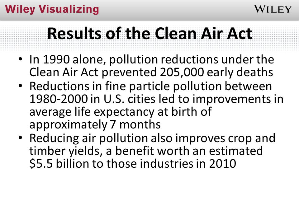 Results of the Clean Air Act