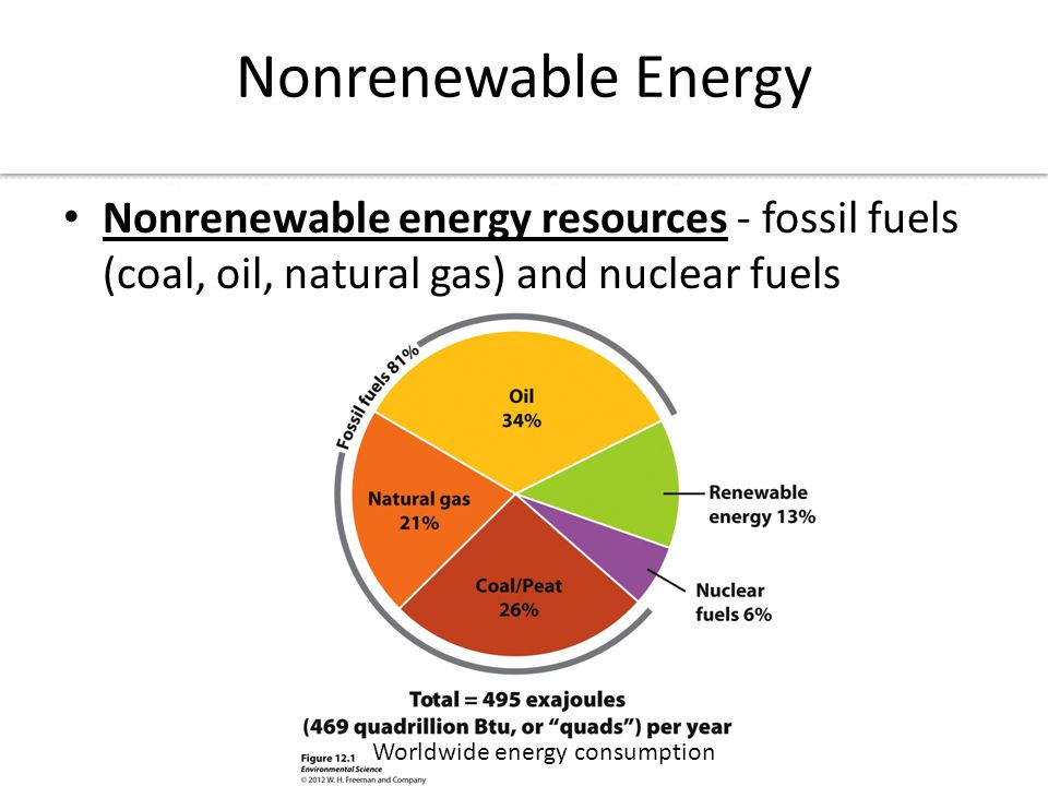 Nonrenewable Energy Nonrenewable energy resources - fossil fuels (coal, oil, natural gas) and nuclear fuels.