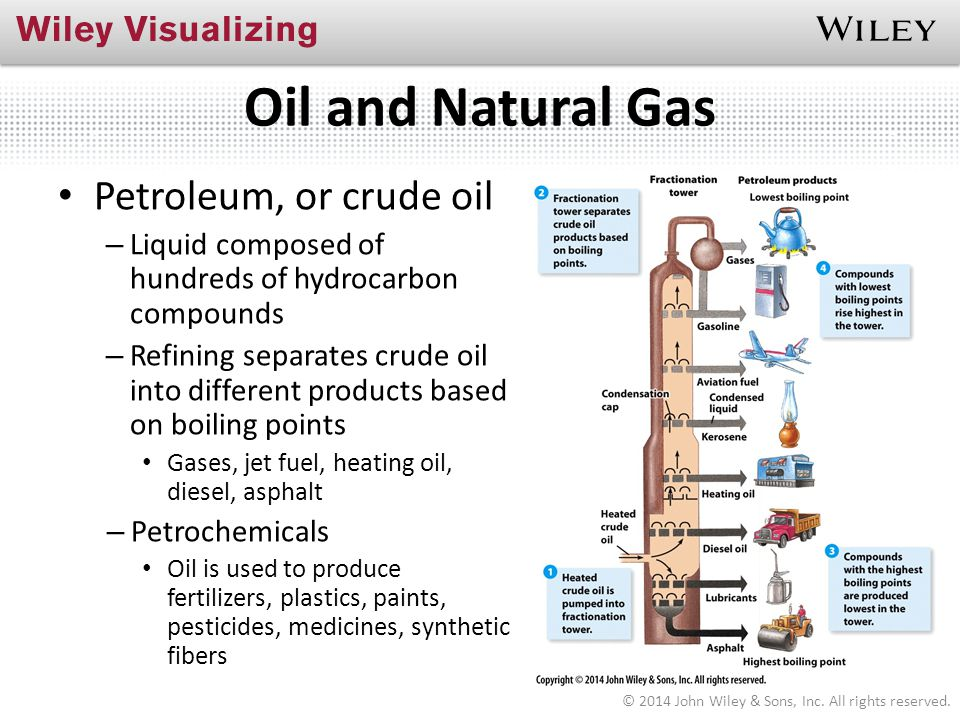 Oil and Natural Gas Petroleum, or crude oil