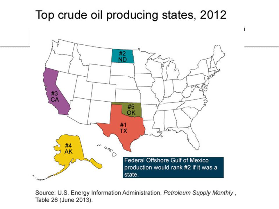 What are the top oil producing states in the U.S.