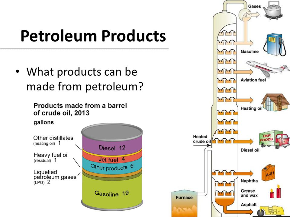 Petroleum Products What products can be made from petroleum