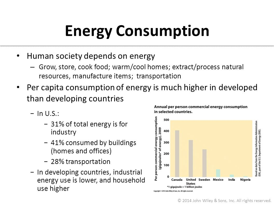 Energy Consumption Human society depends on energy