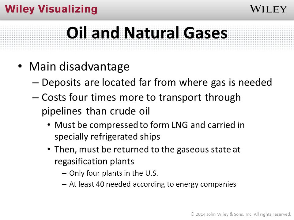 Oil and Natural Gases Main disadvantage