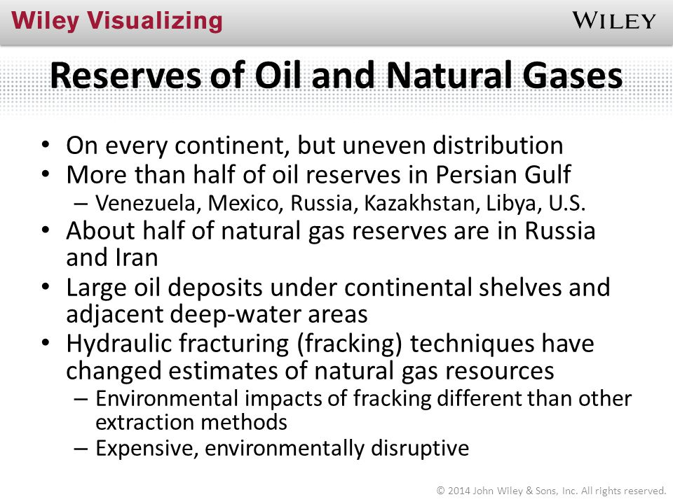 Reserves of Oil and Natural Gases