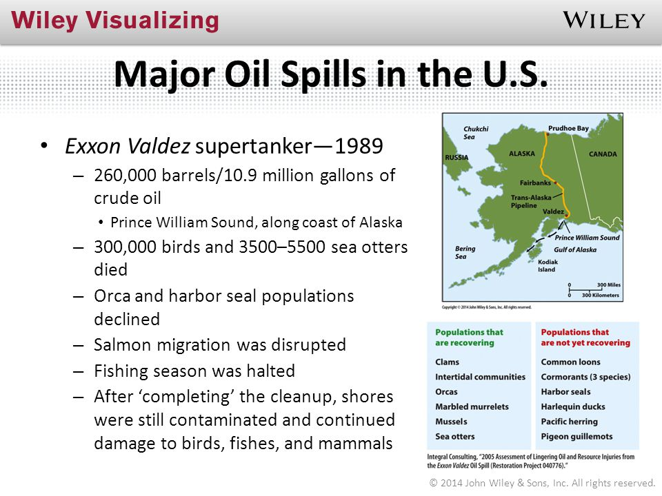 Major Oil Spills in the U.S.