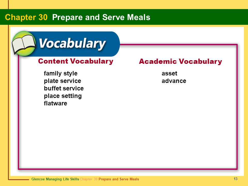 Content Vocabulary Academic Vocabulary family style plate service