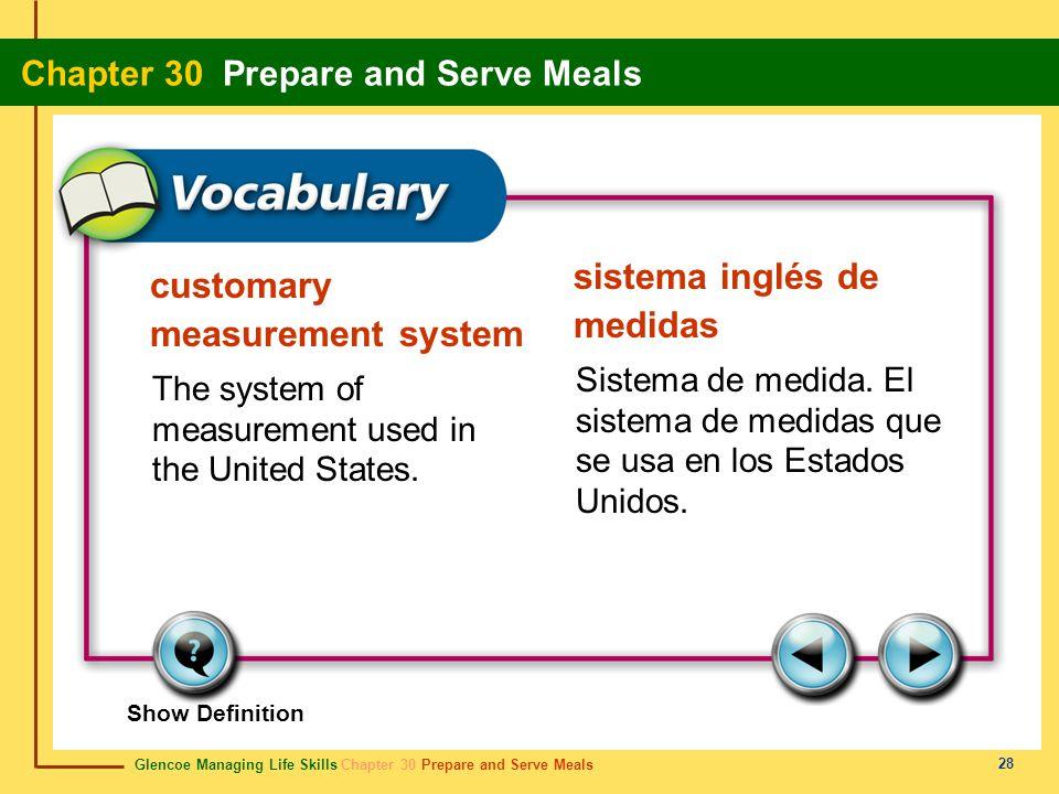 sistema inglés de medidas customary measurement system