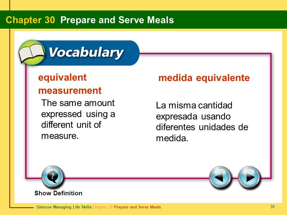 equivalent measurement medida equivalente