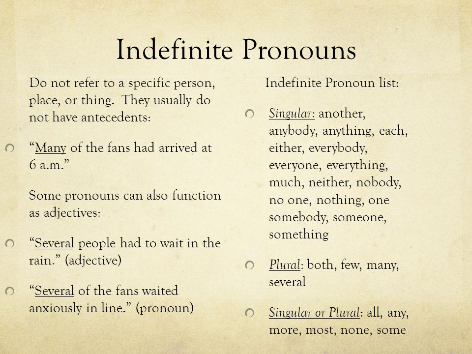 Indefinite Pronoun list: