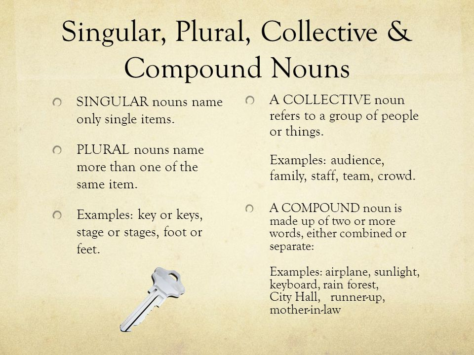 Singular, Plural, Collective & Compound Nouns