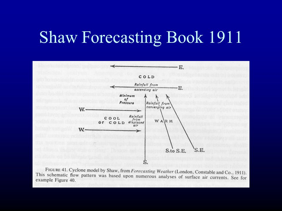 Shaw Forecasting Book 1911