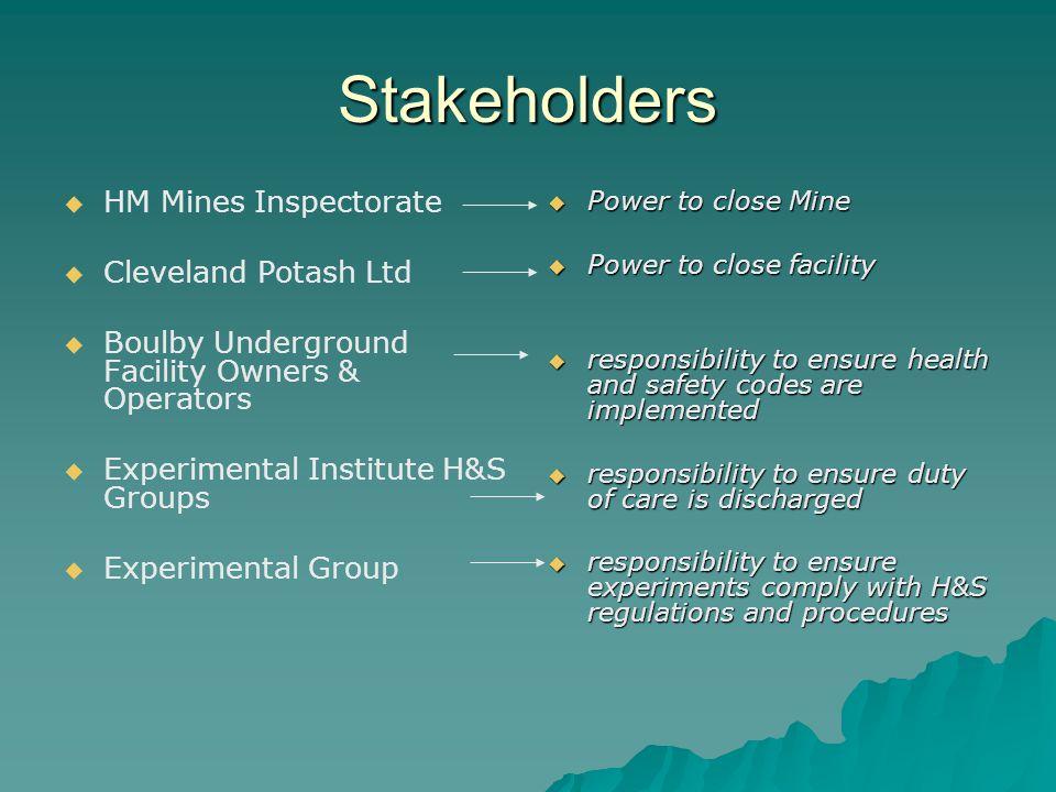 Stakeholders HM Mines Inspectorate Cleveland Potash Ltd