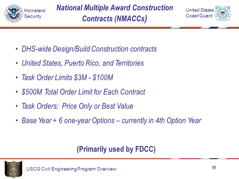 National Multiple Award Construction Contracts (NMACCs)