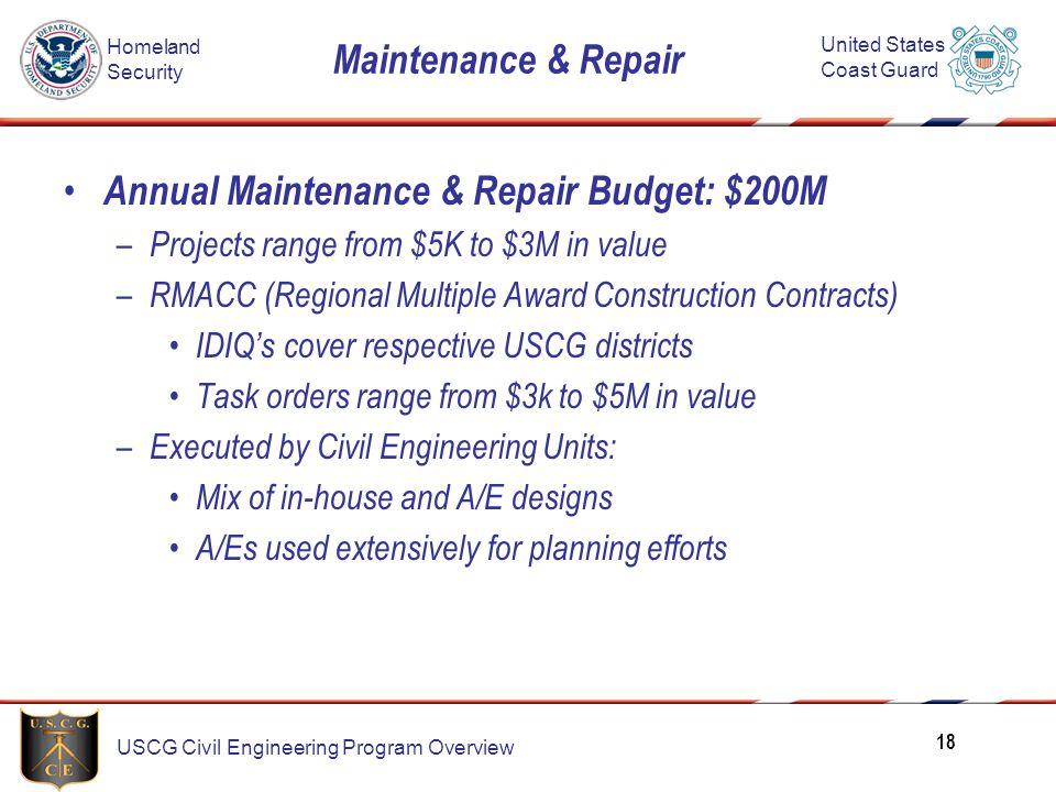 Annual Maintenance & Repair Budget: $200M