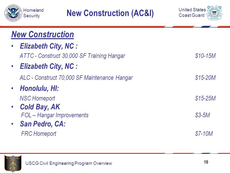 New Construction (AC&I)