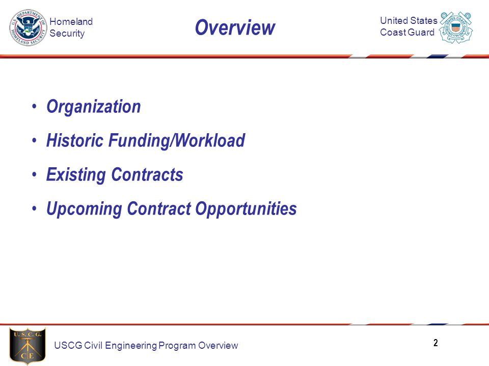 Overview Organization Historic Funding/Workload Existing Contracts