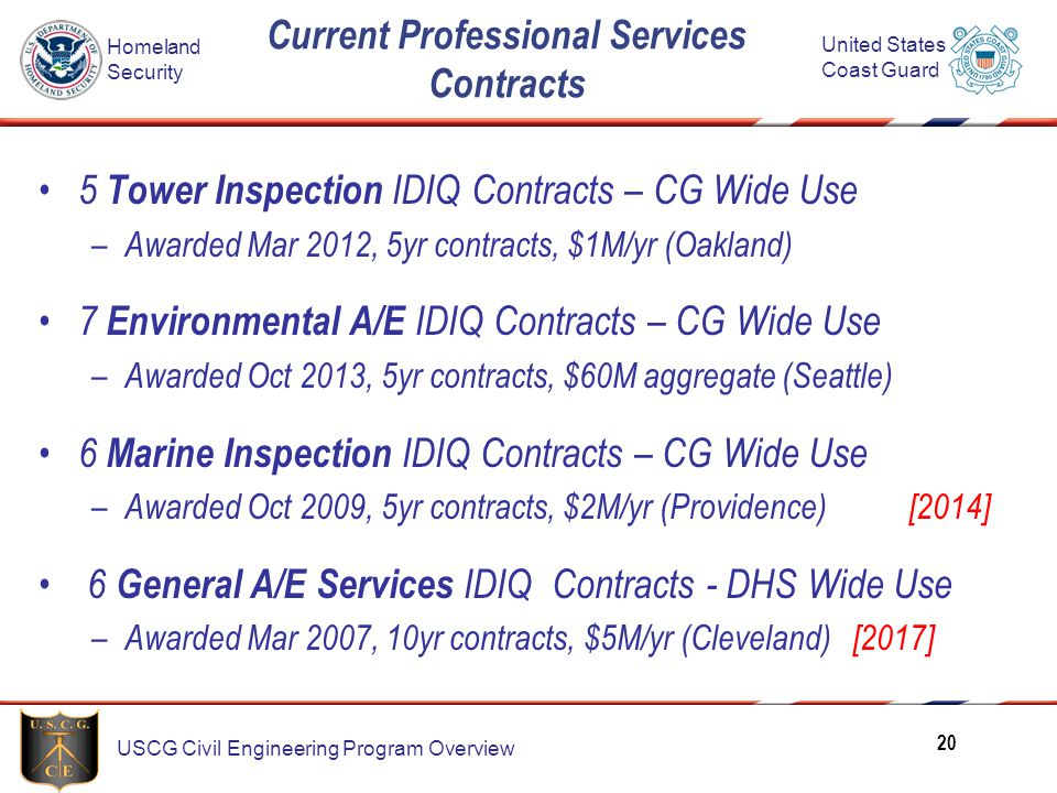 Current Professional Services Contracts