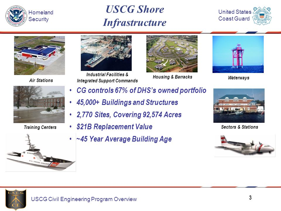 USCG Shore Infrastructure