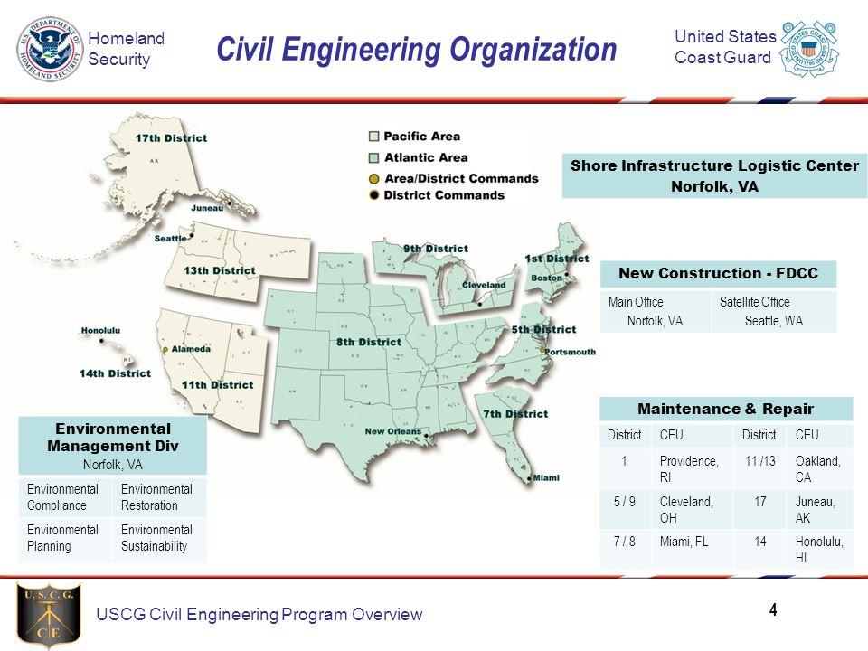 Civil Engineering Organization