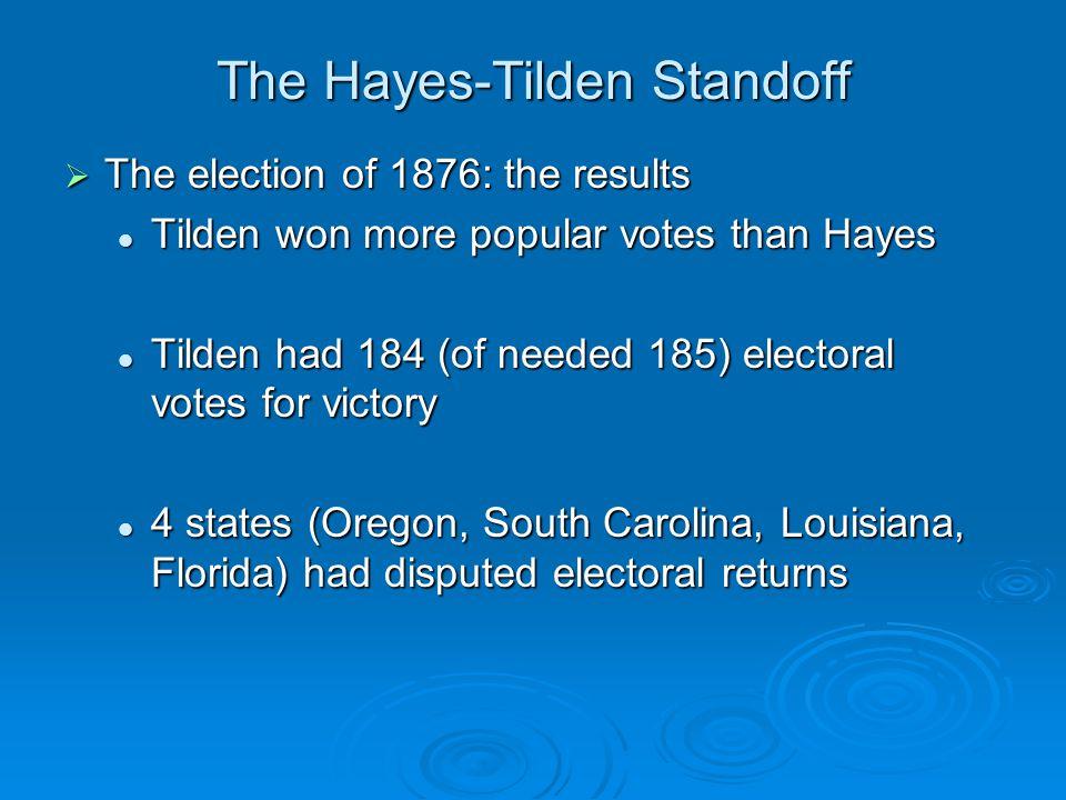 The Hayes-Tilden Standoff