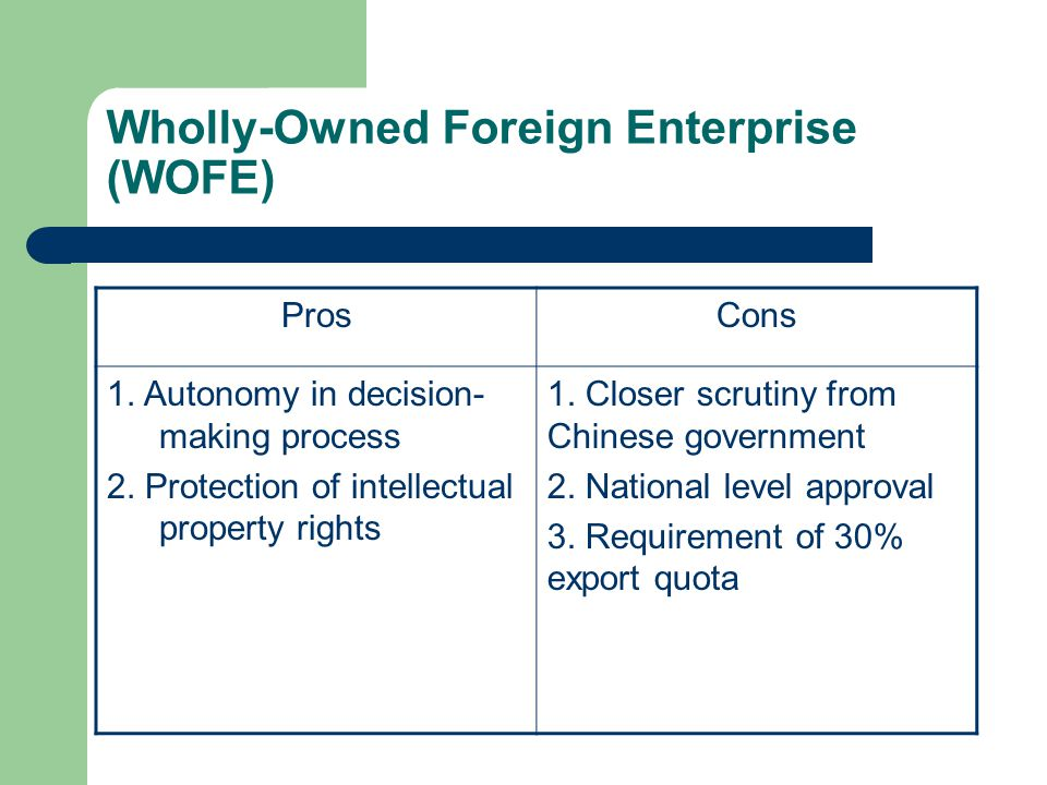 Wholly-Owned Foreign Enterprise (WOFE)