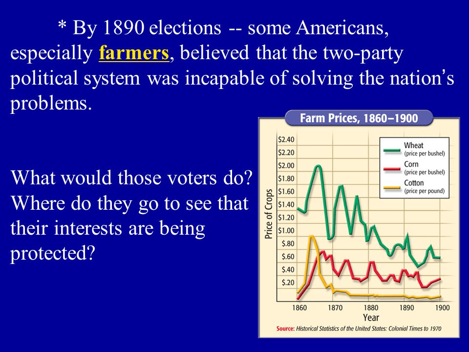 * By 1890 elections -- some Americans,