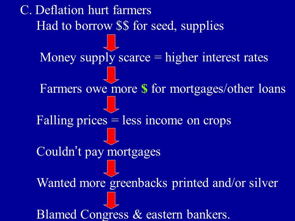 C. Deflation hurt farmers