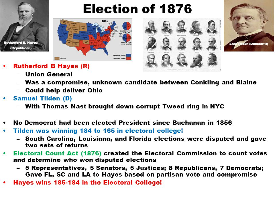 Election of 1876 Rutherford B Hayes (R) Union General