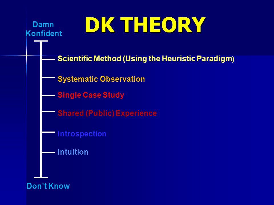 DK THEORY Damn Konfident
