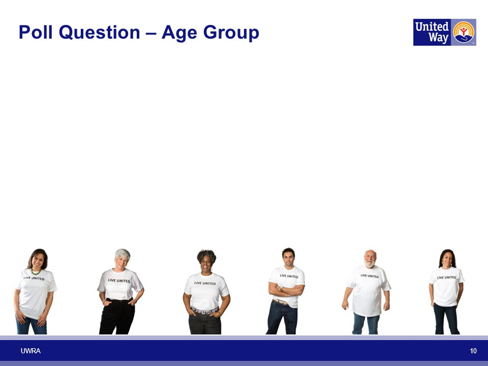 Poll Question – Age Group