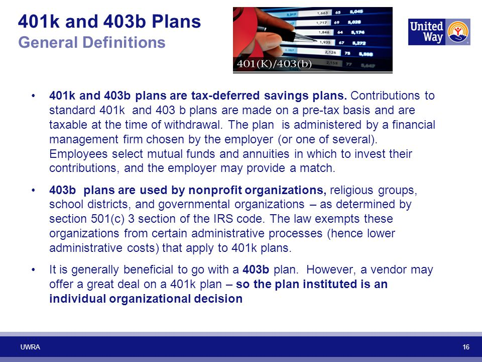 401k and 403b Plans General Definitions