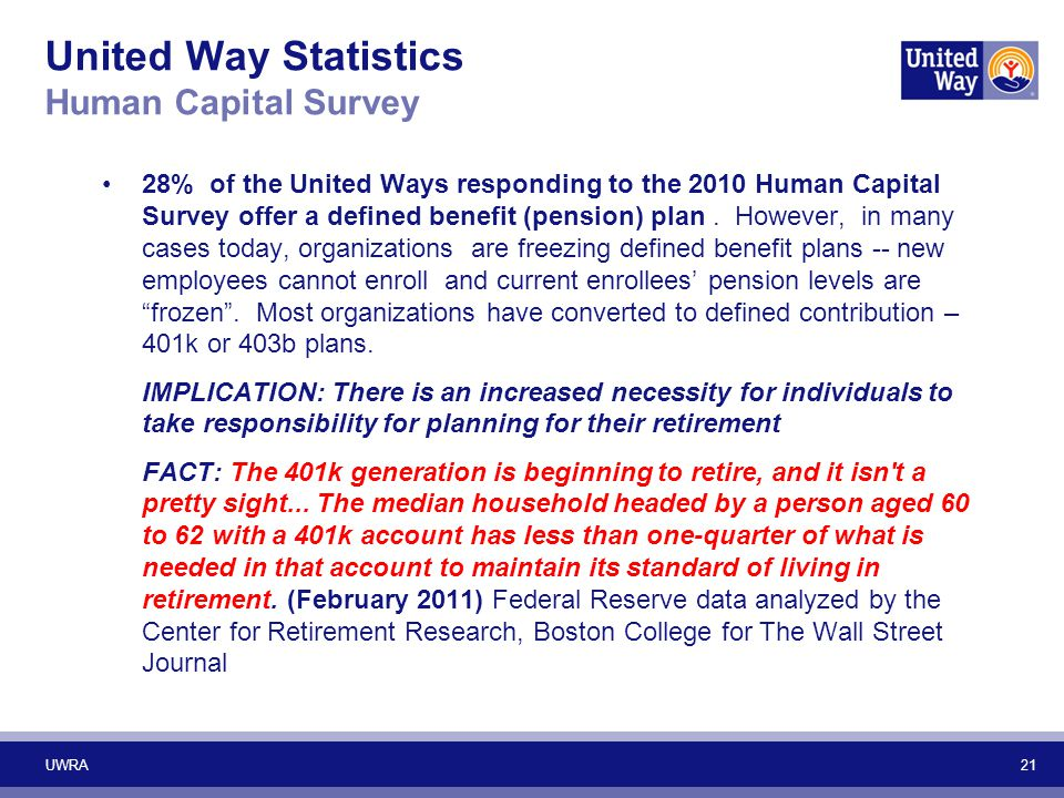 United Way Statistics Human Capital Survey