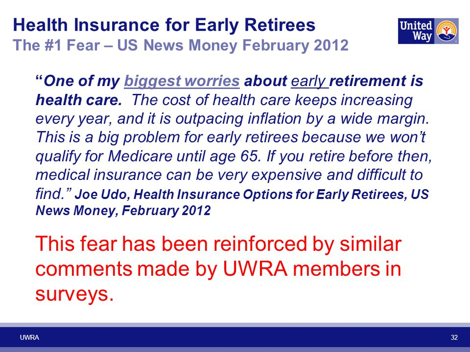 Health Insurance for Early Retirees The #1 Fear – US News Money February 2012