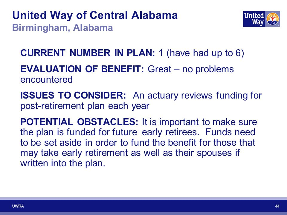 United Way of Central Alabama Birmingham, Alabama