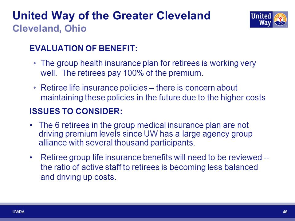 United Way of the Greater Cleveland Cleveland, Ohio