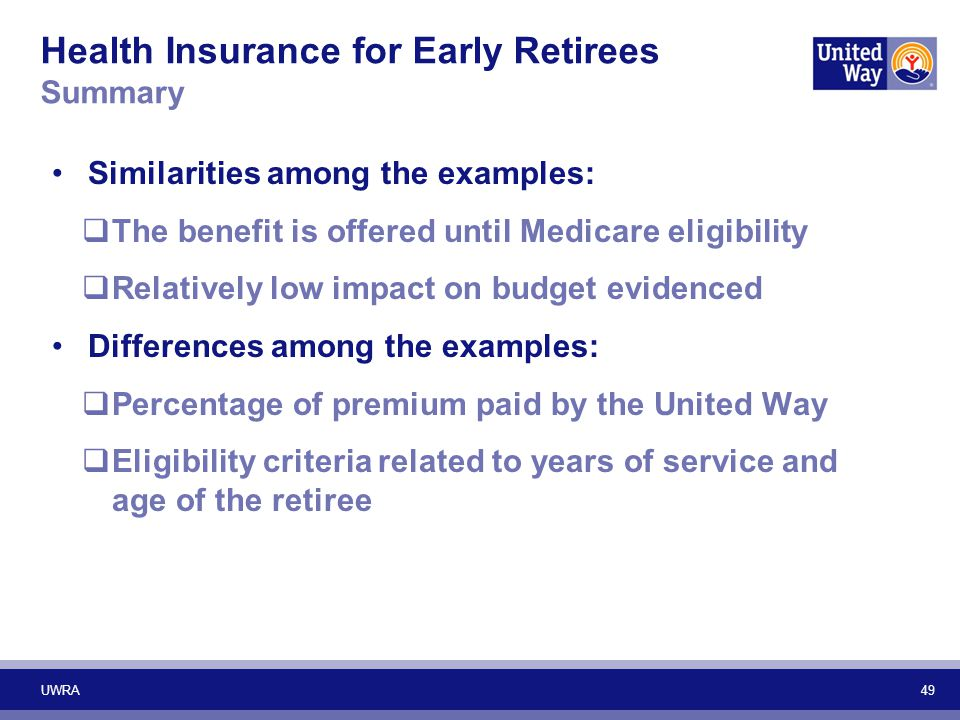 Health Insurance for Early Retirees Summary