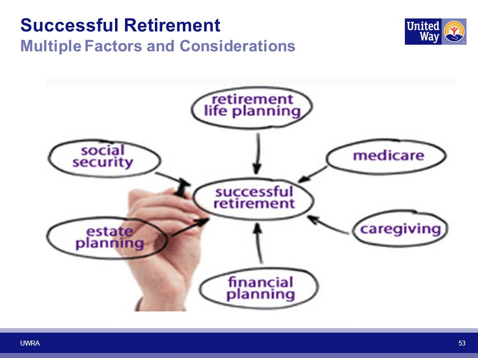 Successful Retirement Multiple Factors and Considerations