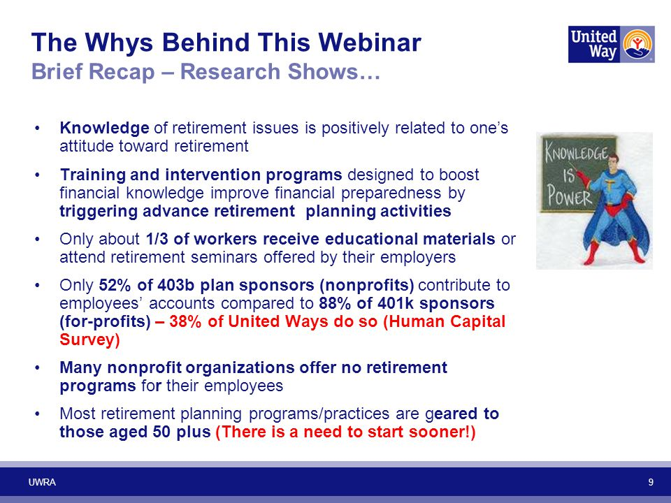 The Whys Behind This Webinar Brief Recap – Research Shows…
