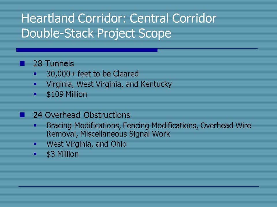 Heartland Corridor: Central Corridor Double-Stack Project Scope