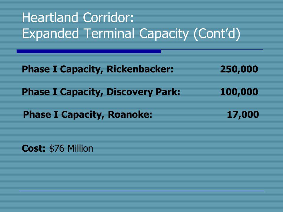 Heartland Corridor: Expanded Terminal Capacity (Cont'd)