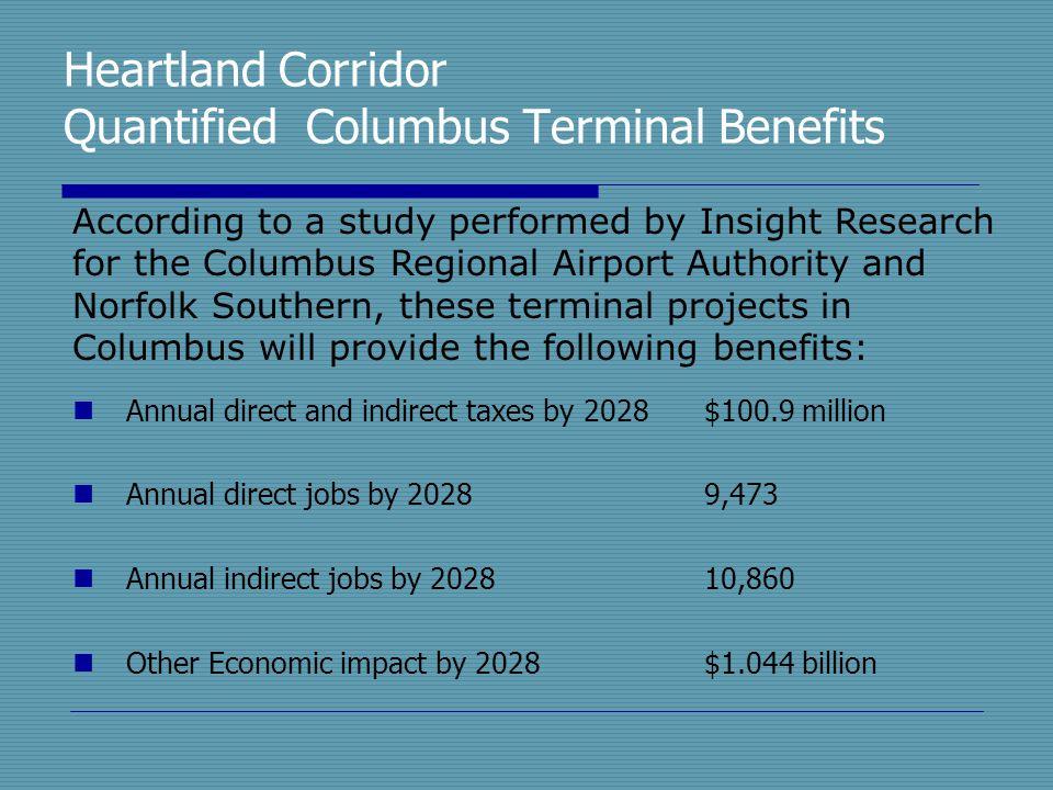 Heartland Corridor Quantified Columbus Terminal Benefits