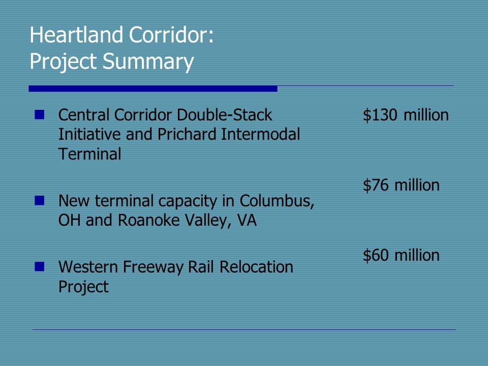 Heartland Corridor: Project Summary