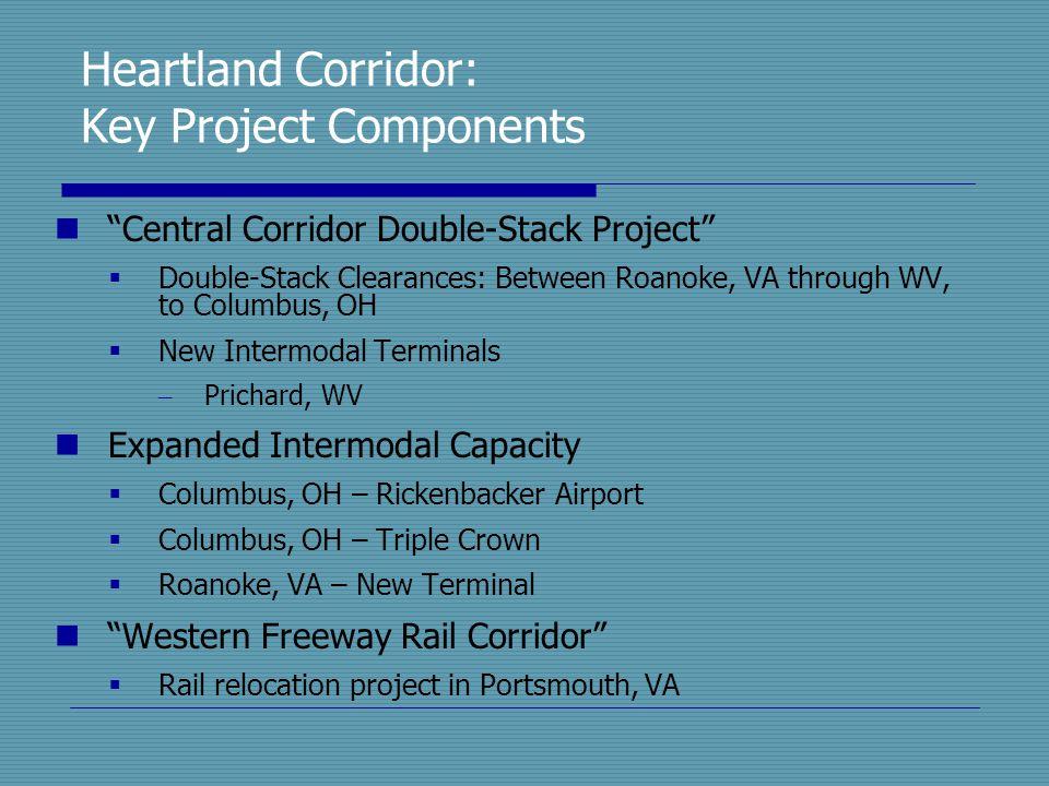 Heartland Corridor: Key Project Components