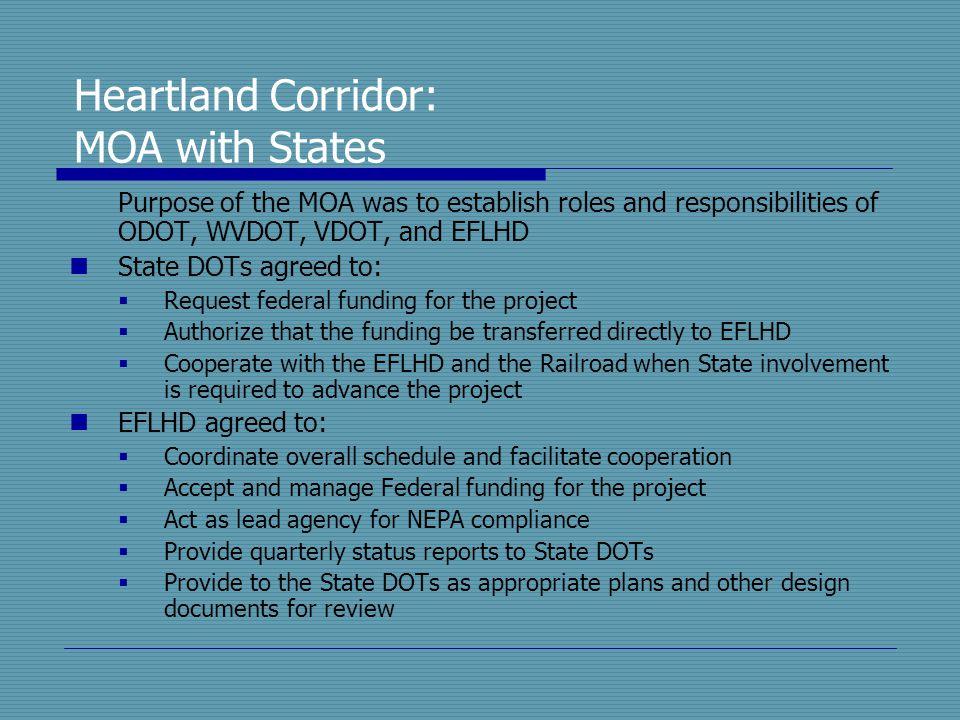 Heartland Corridor: MOA with States