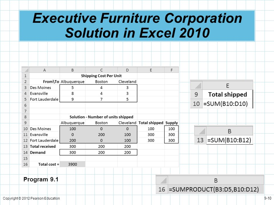 Executive Furniture Corporation Solution in Excel 2010