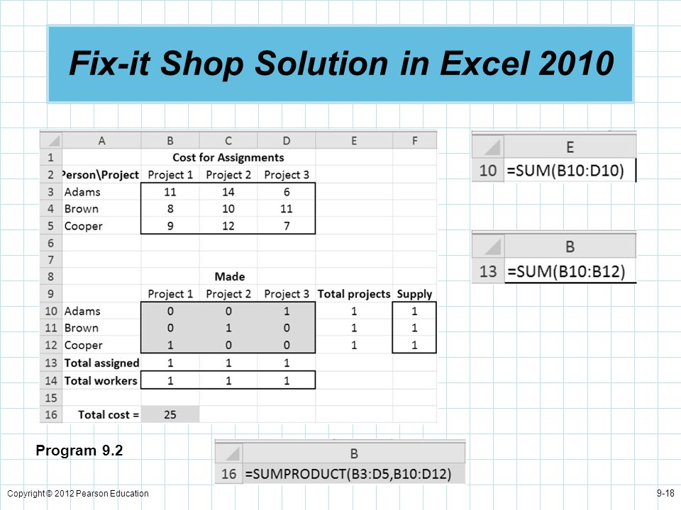 Fix-it Shop Solution in Excel 2010