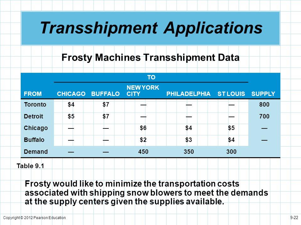 Transshipment Applications