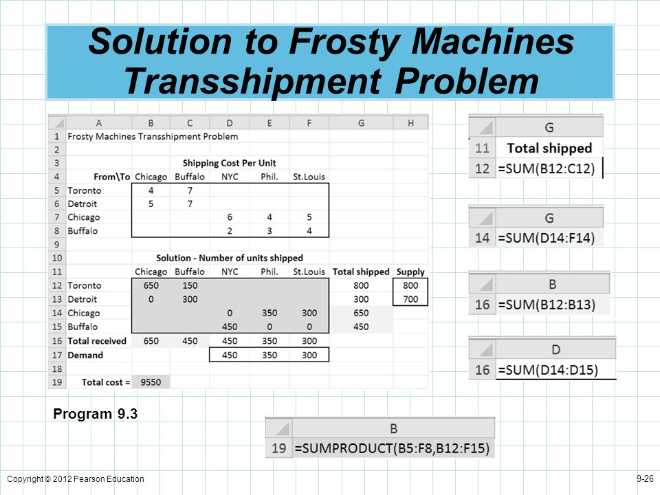 Solution to Frosty Machines Transshipment Problem