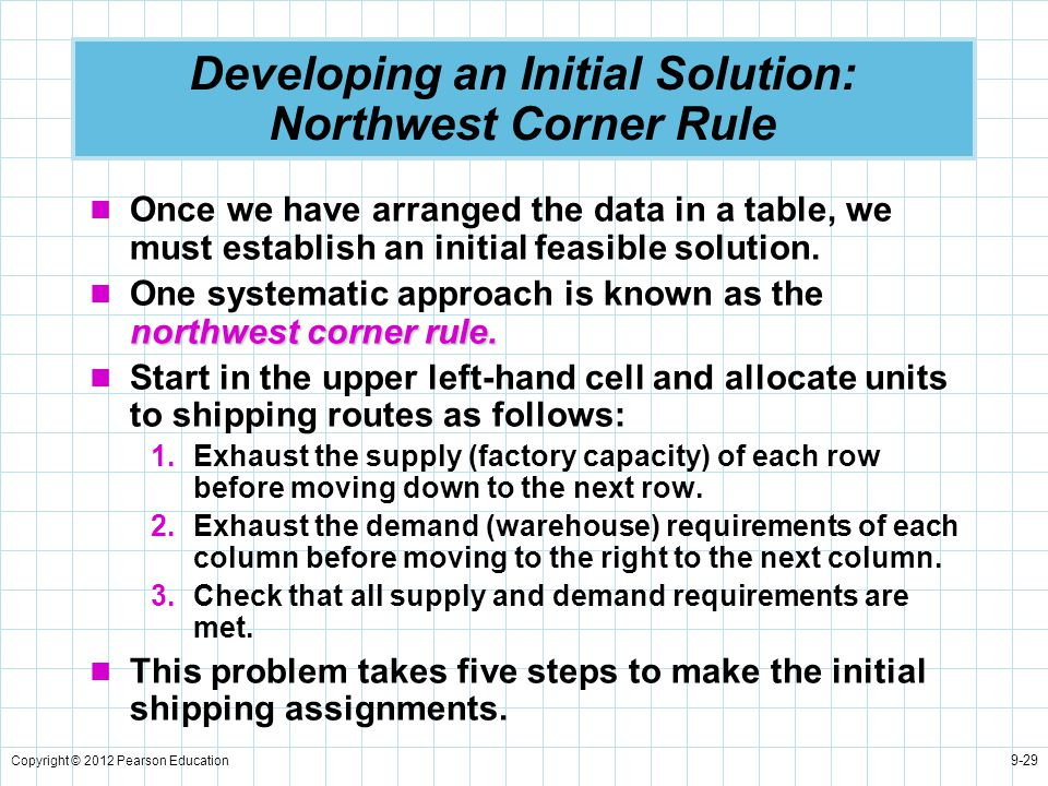 Developing an Initial Solution: Northwest Corner Rule