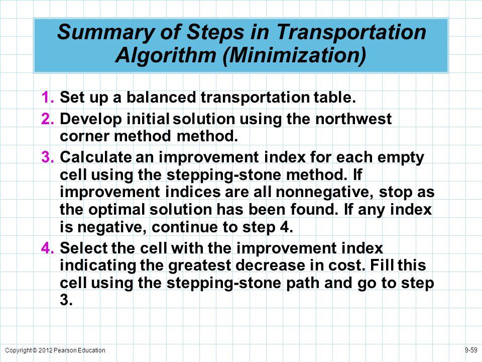 Summary of Steps in Transportation Algorithm (Minimization)